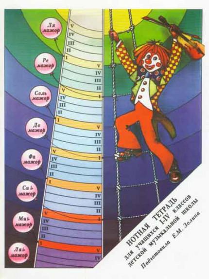 Золина. Нотная тетрадь для учащихся 1-4 классов.