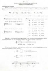 Голованова. Таблицы 4 кл. по теории музыки и сольфеджио